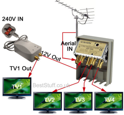 Vision V23-1201 Masthead Power Supply Connection Example
